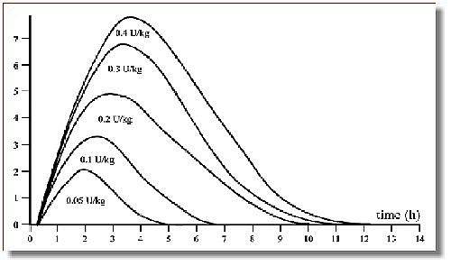 почему бывает повышенный холестерин у мужчин